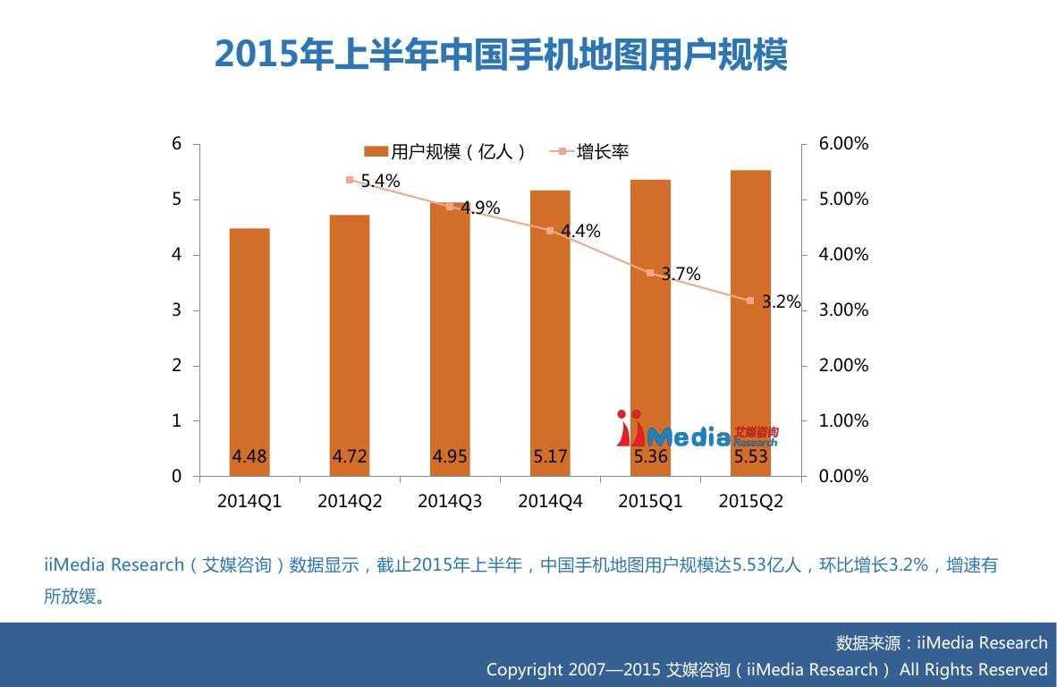 2015上半年中国手机地图市场研究报告0007