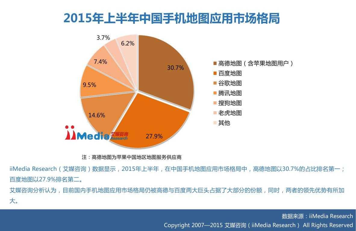 2015上半年中国手机地图市场研究报告0008