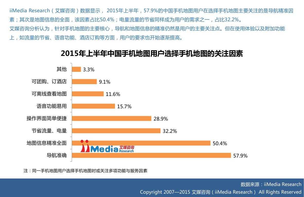 2015上半年中国手机地图市场研究报告0010