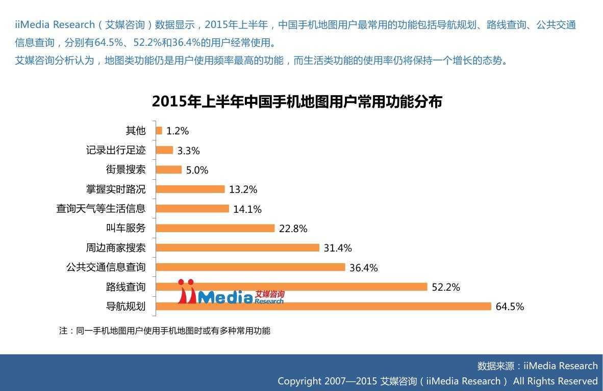 2015上半年中国手机地图市场研究报告0011