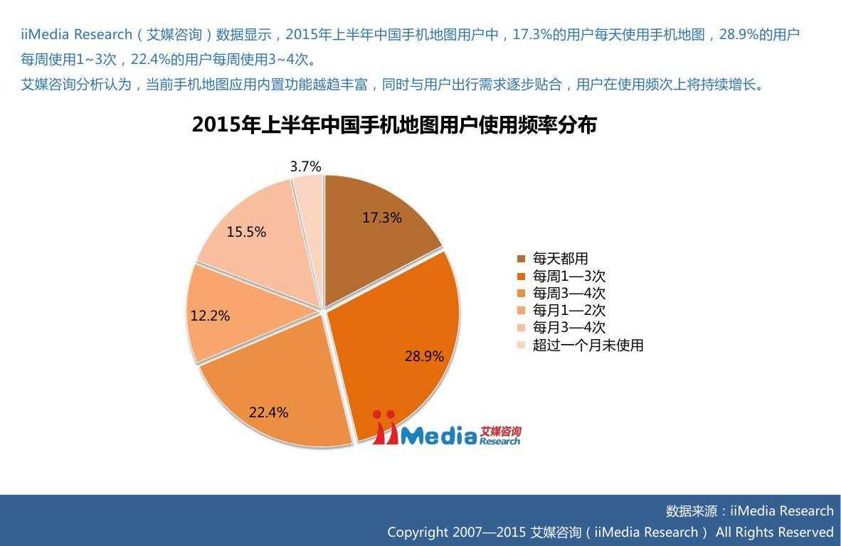 2015上半年中国手机地图市场研究报告0012