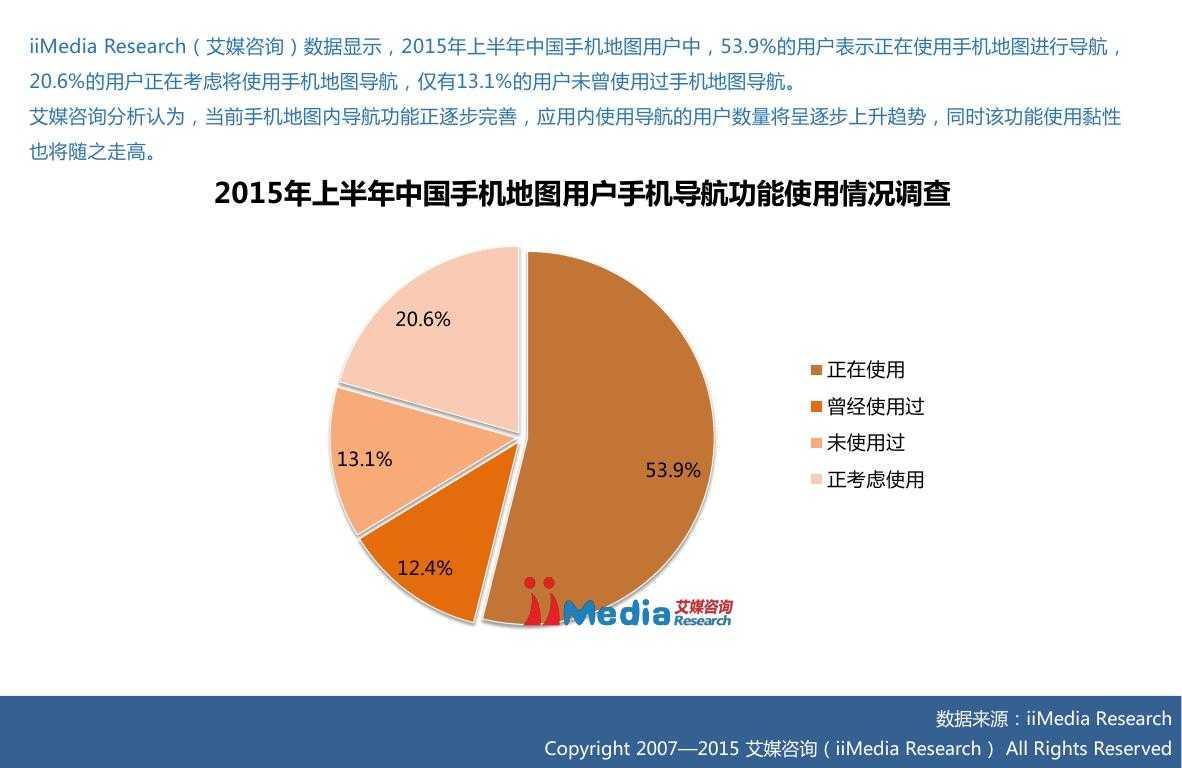 2015上半年中国手机地图市场研究报告0013