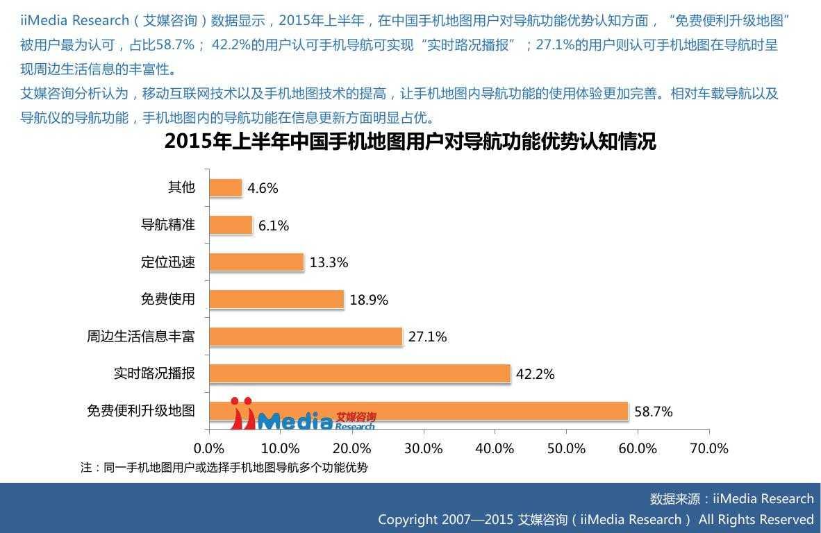 2015上半年中国手机地图市场研究报告0015