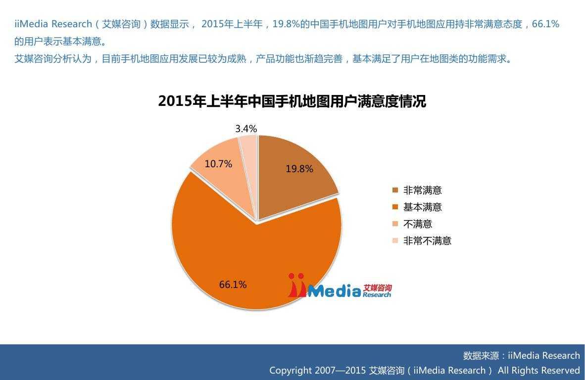 2015上半年中国手机地图市场研究报告0017