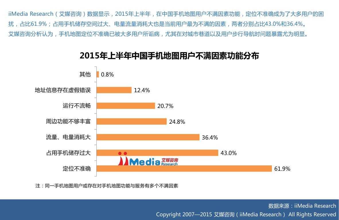 2015上半年中国手机地图市场研究报告0018
