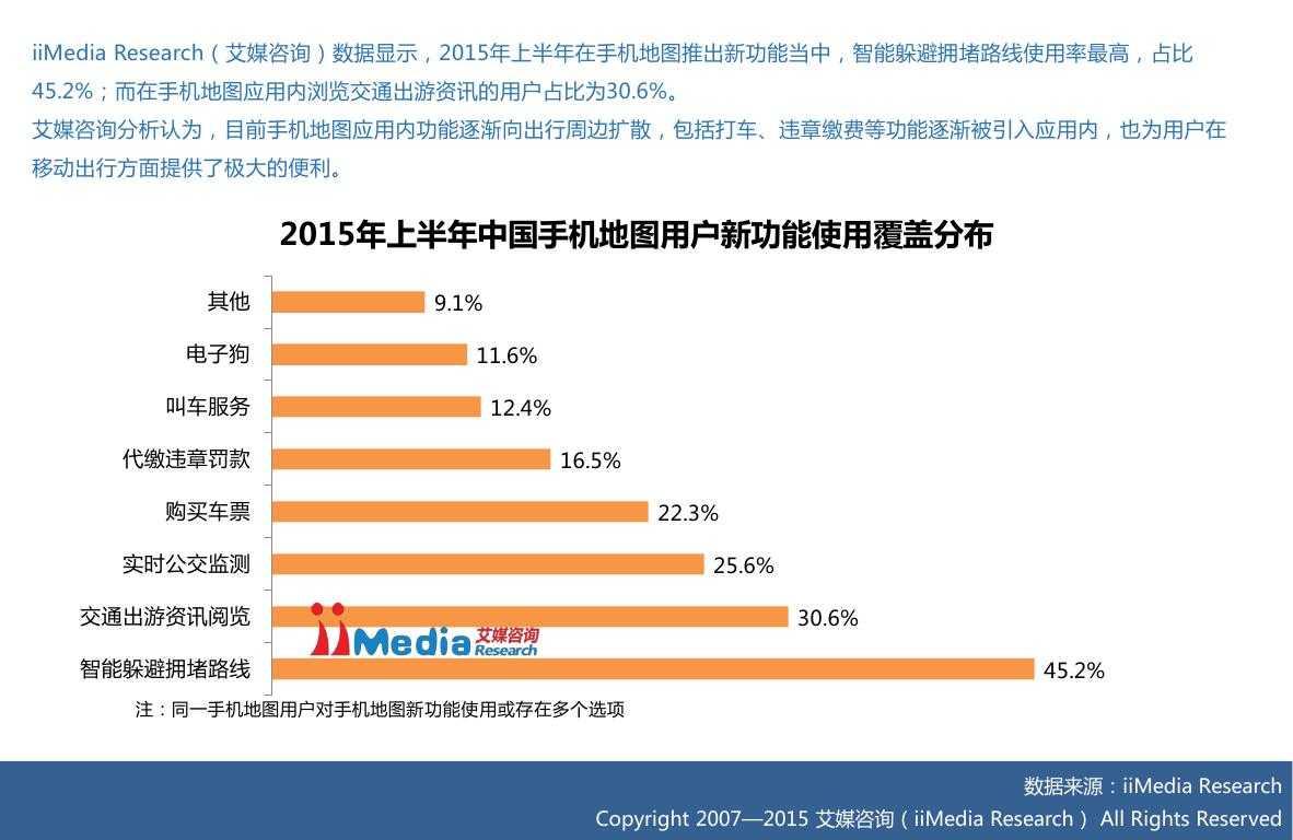 2015上半年中国手机地图市场研究报告0019