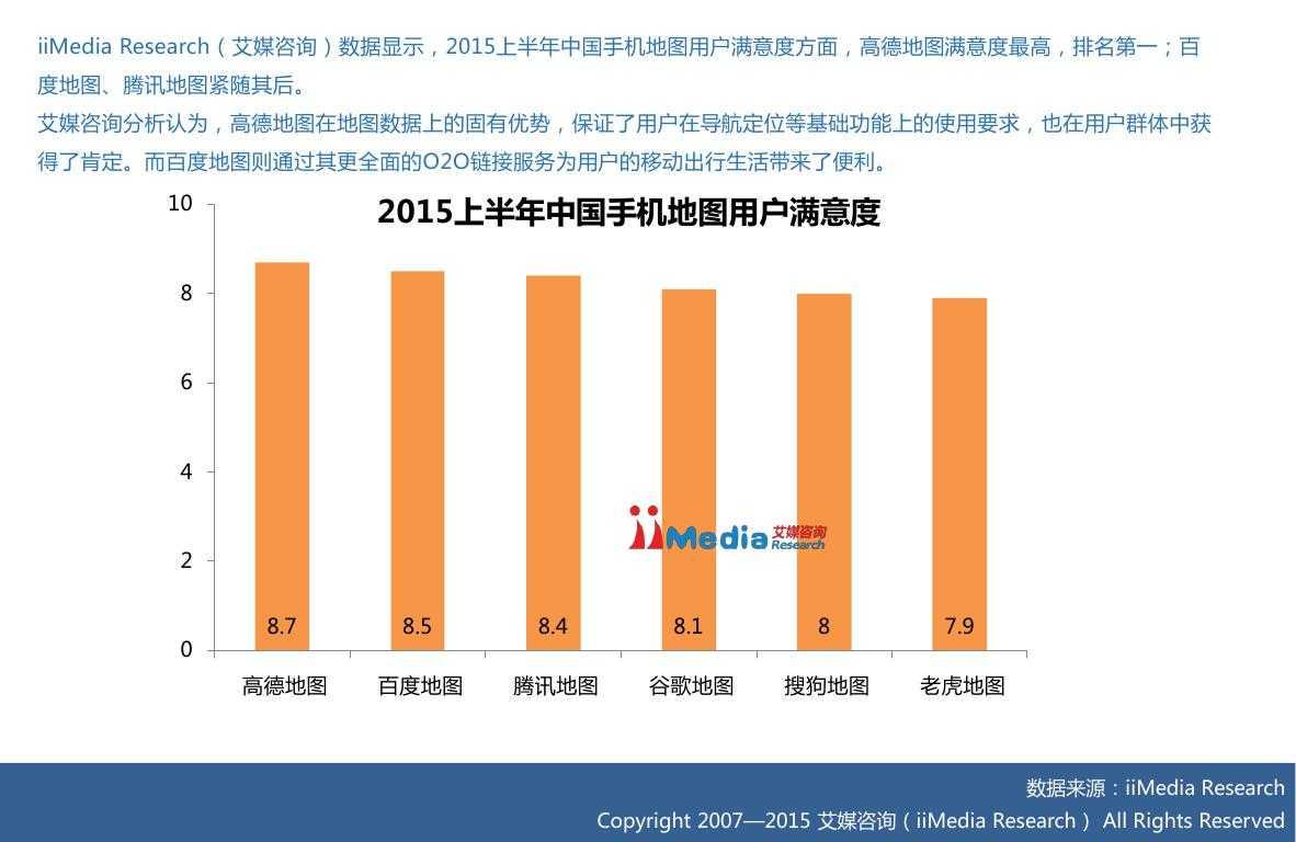 2015上半年中国手机地图市场研究报告0021