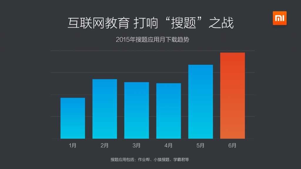 2015上半年小米应用商店分发数据报告_000012