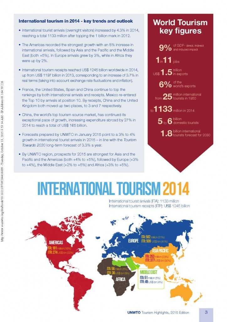 2015全球旅游报告_000003