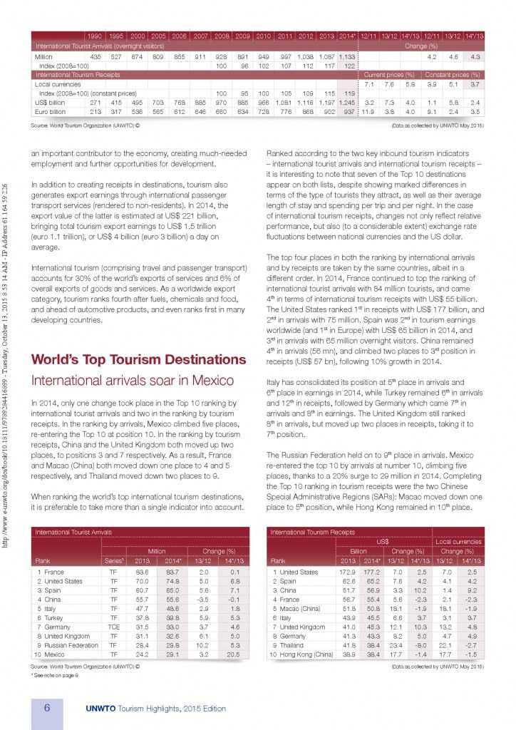 2015全球旅游报告_000006
