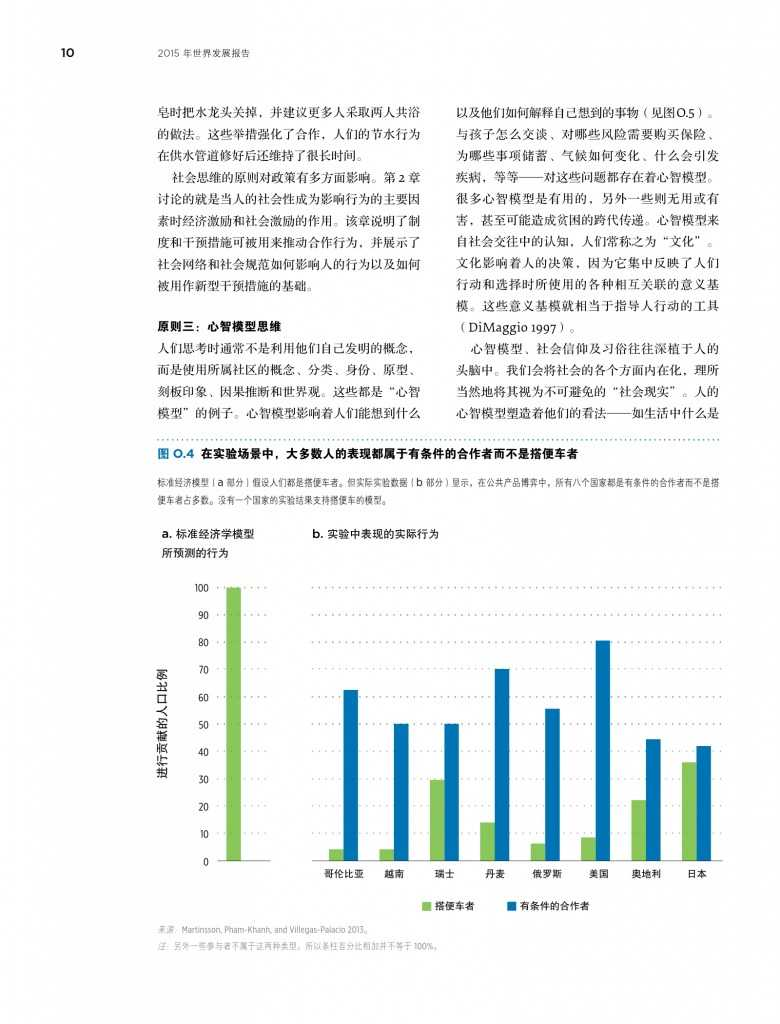 2015年世界发展报告_000021