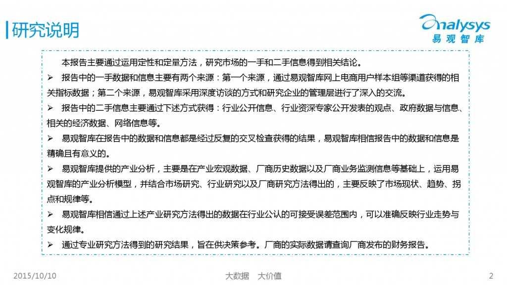 2015年中国上门美容市场专题研究报告_000002