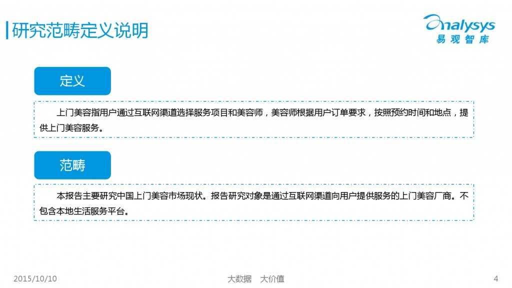 2015年中国上门美容市场专题研究报告_000004