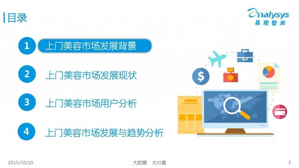 2015年中国上门美容市场专题研究报告_000005