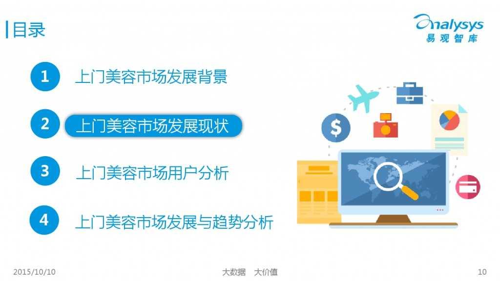 2015年中国上门美容市场专题研究报告_000010