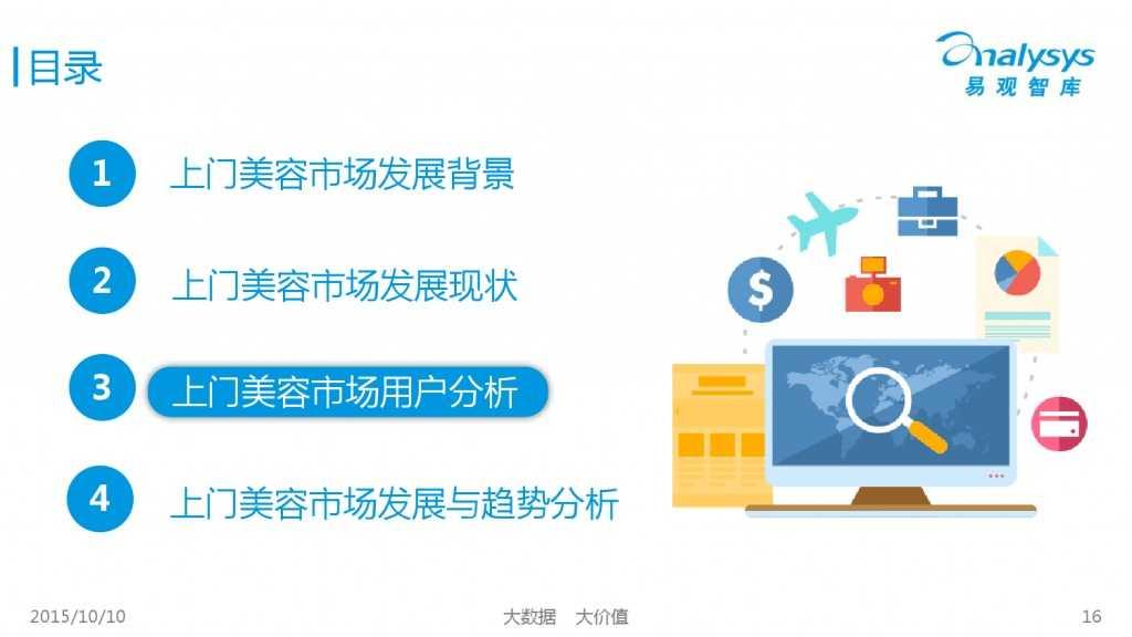 2015年中国上门美容市场专题研究报告_000016