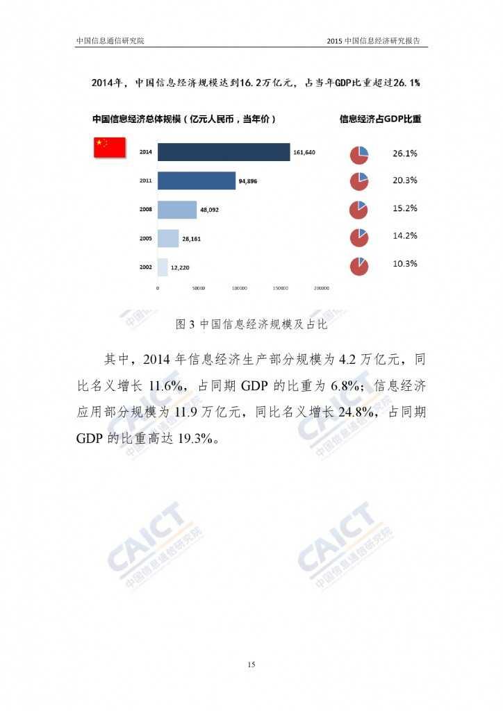 2015年中国信息经济研究报告_000021