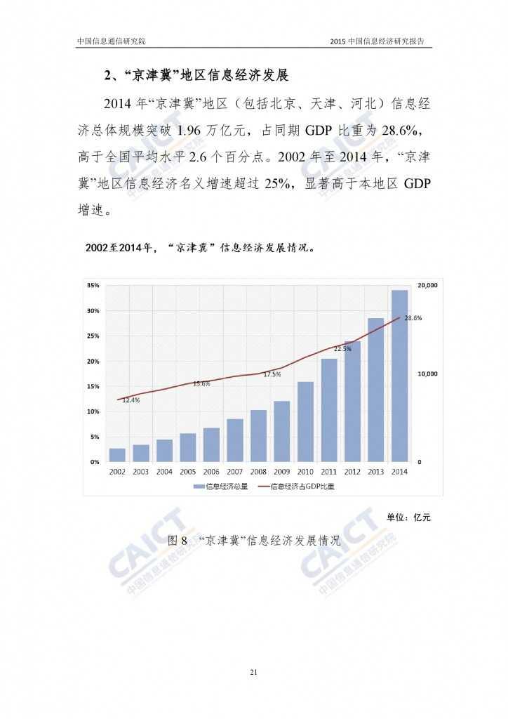 2015年中国信息经济研究报告_000027