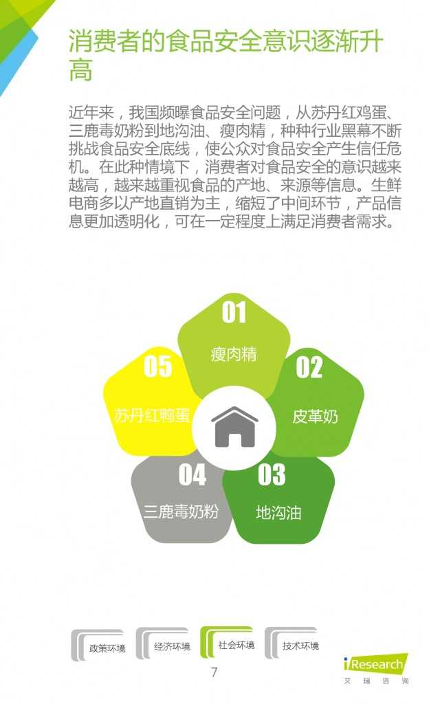 2015年中国生鲜电商行业发展报告_000007