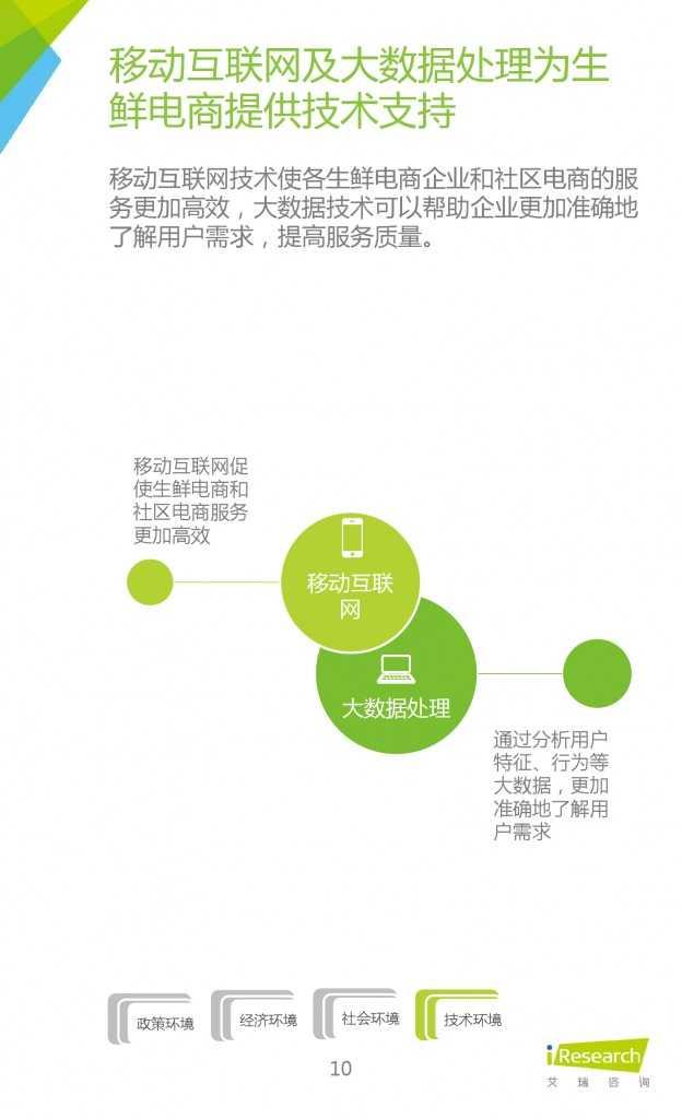 2015年中国生鲜电商行业发展报告_000010
