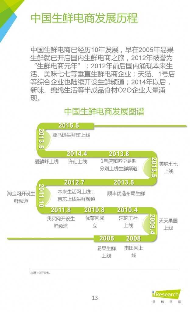 2015年中国生鲜电商行业发展报告_000013
