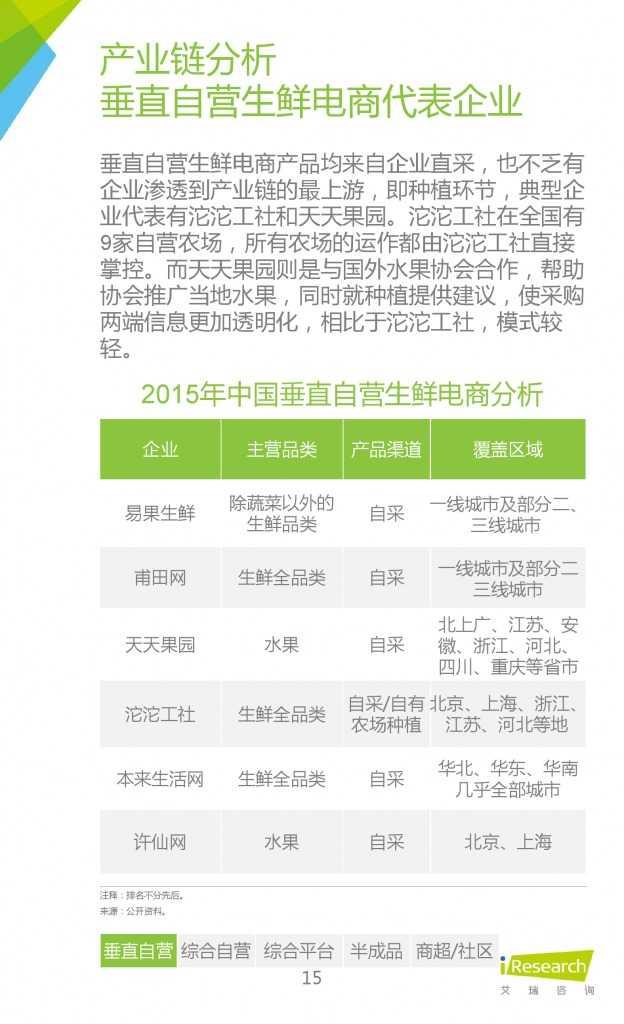 2015年中国生鲜电商行业发展报告_000015
