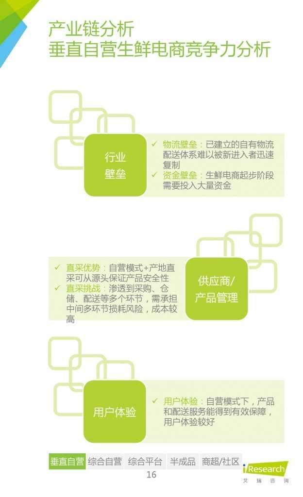 2015年中国生鲜电商行业发展报告_000016