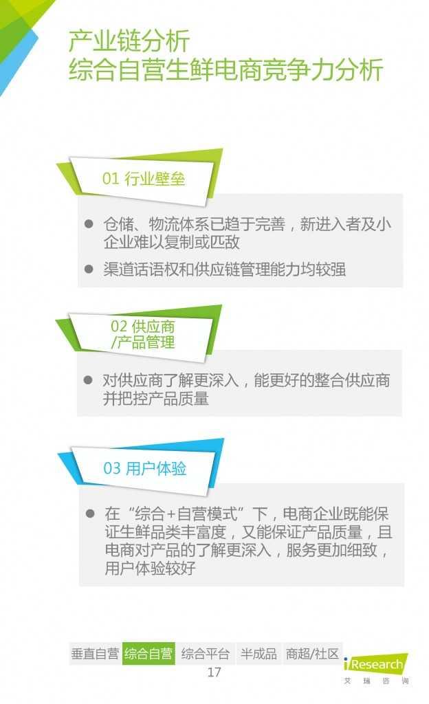 2015年中国生鲜电商行业发展报告_000017