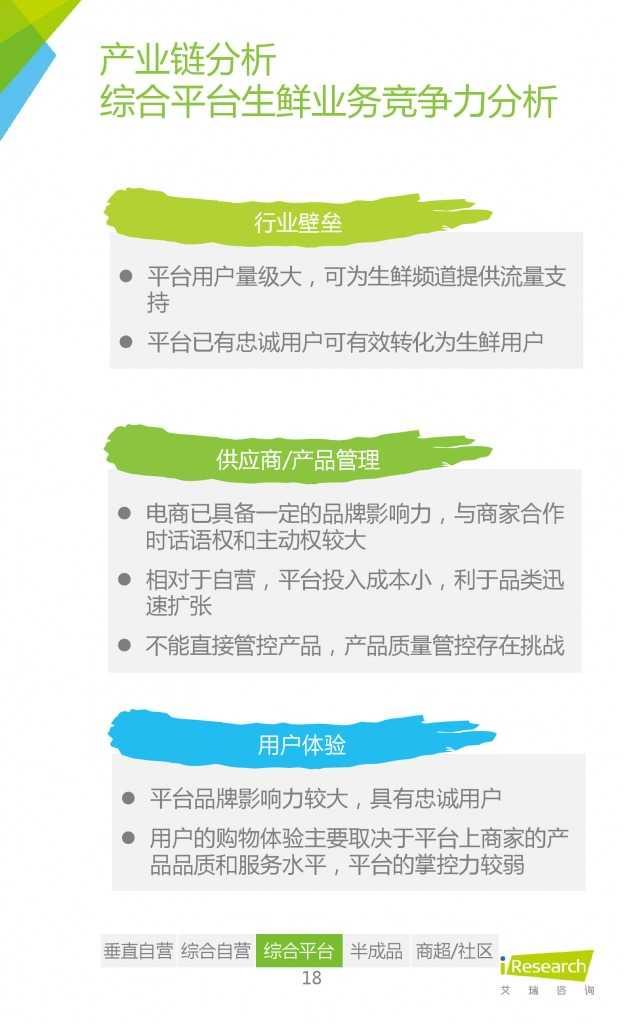 2015年中国生鲜电商行业发展报告_000018
