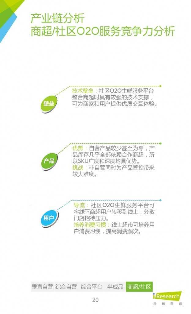 2015年中国生鲜电商行业发展报告_000020