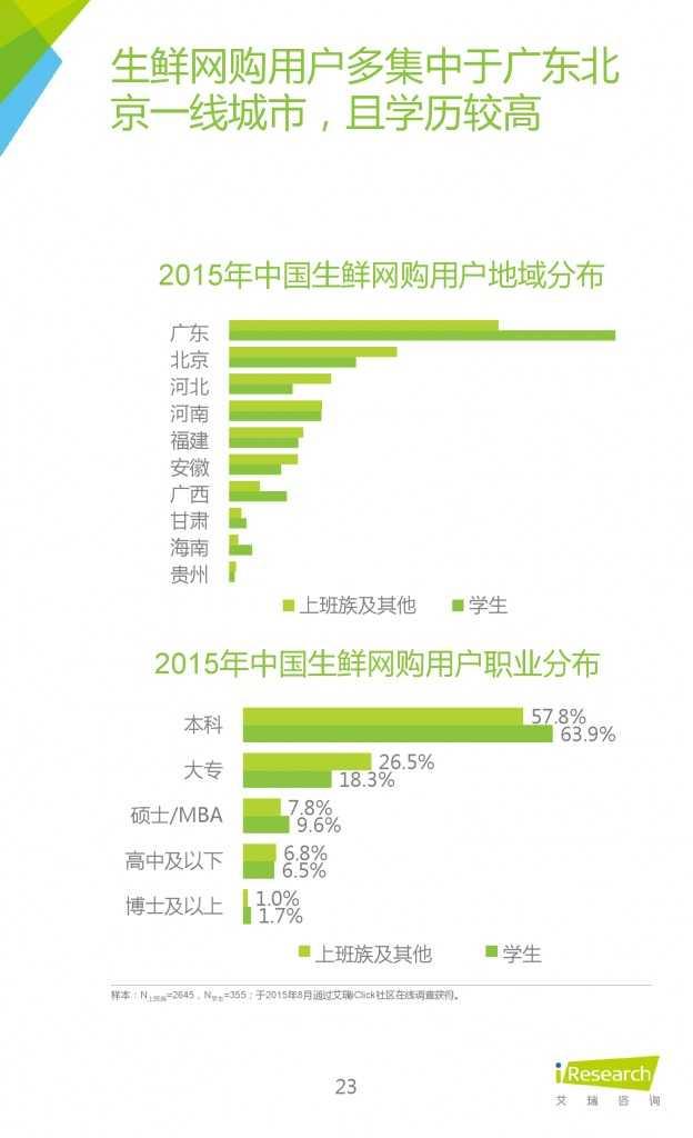 2015年中国生鲜电商行业发展报告_000023