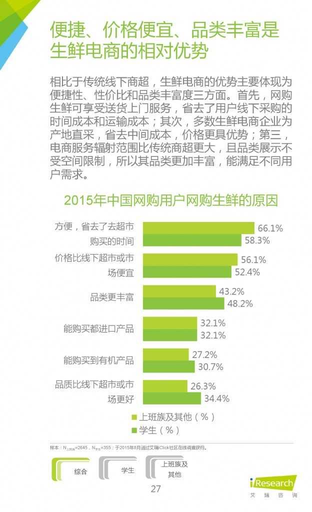 2015年中国生鲜电商行业发展报告_000027