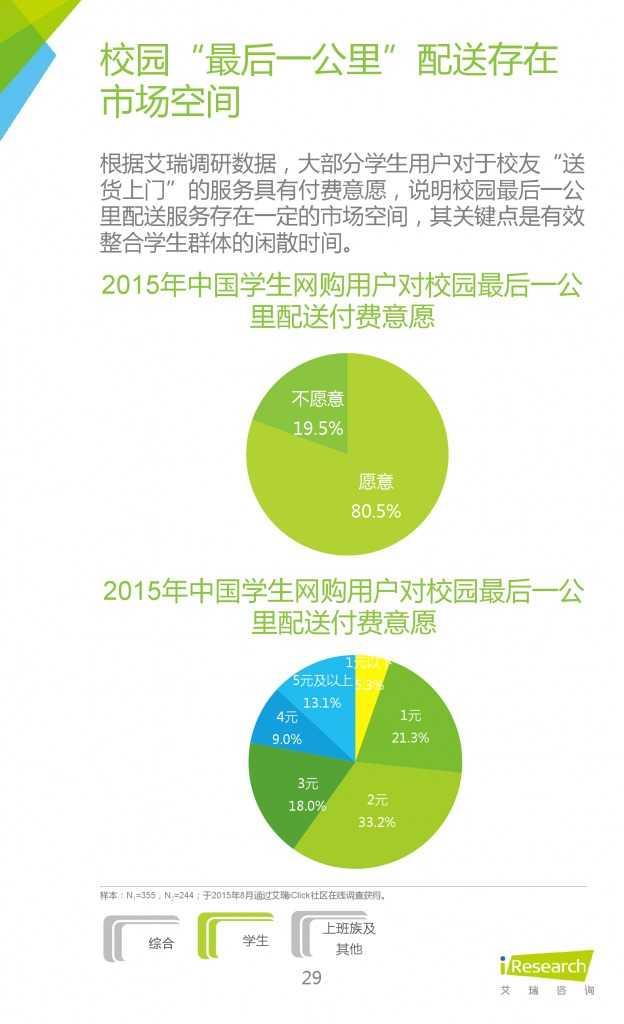 2015年中国生鲜电商行业发展报告_000029
