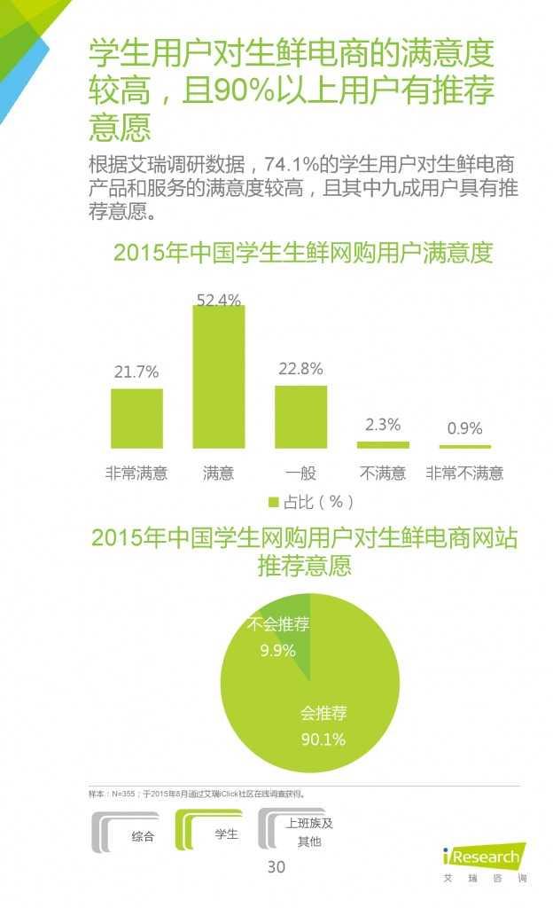 2015年中国生鲜电商行业发展报告_000030