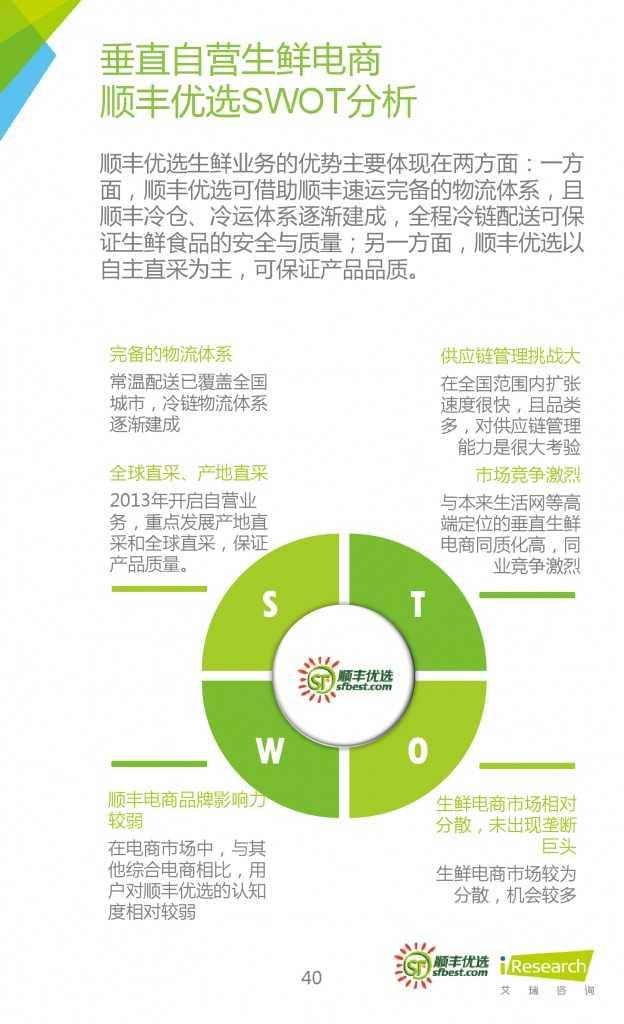2015年中国生鲜电商行业发展报告_000040