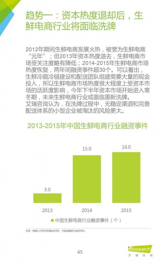 2015年中国生鲜电商行业发展报告_000045