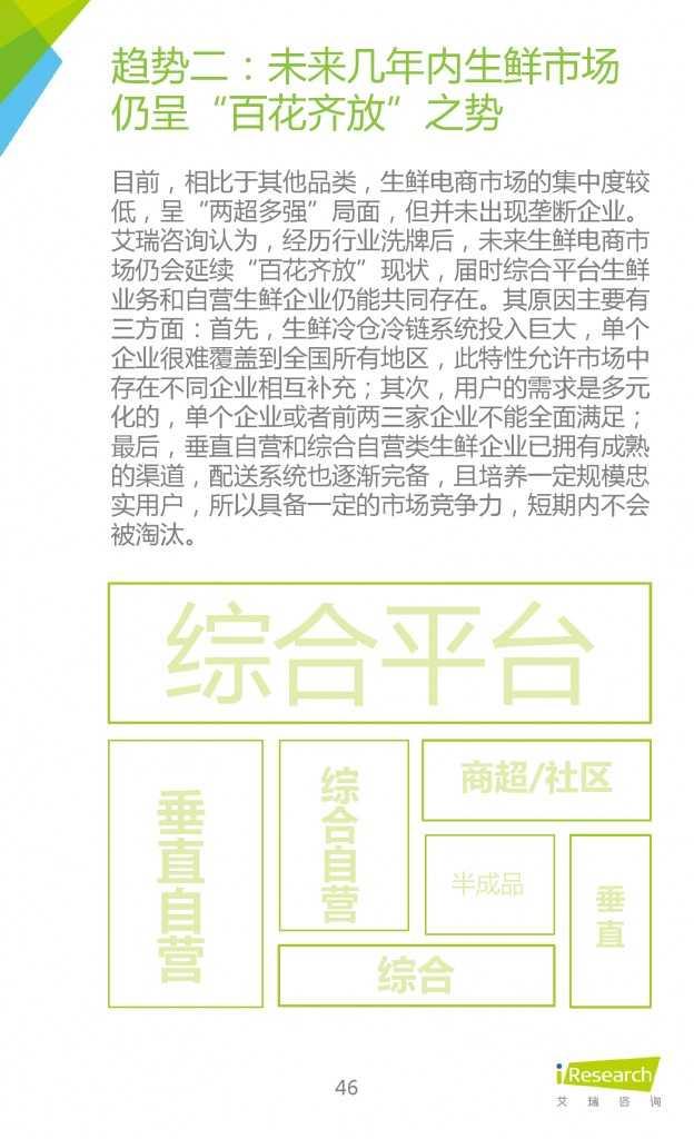 2015年中国生鲜电商行业发展报告_000046