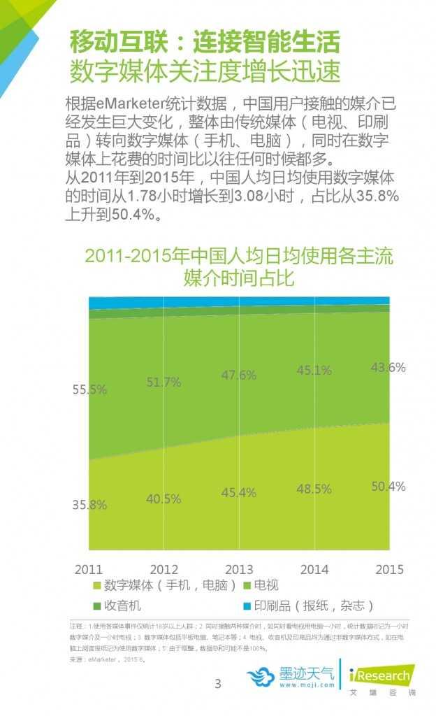 2015年中国移动互联网用户天气生活白皮书_000003