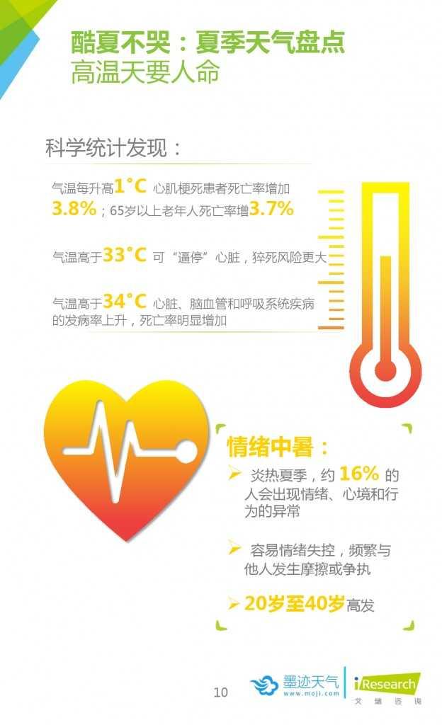 2015年中国移动互联网用户天气生活白皮书_000010