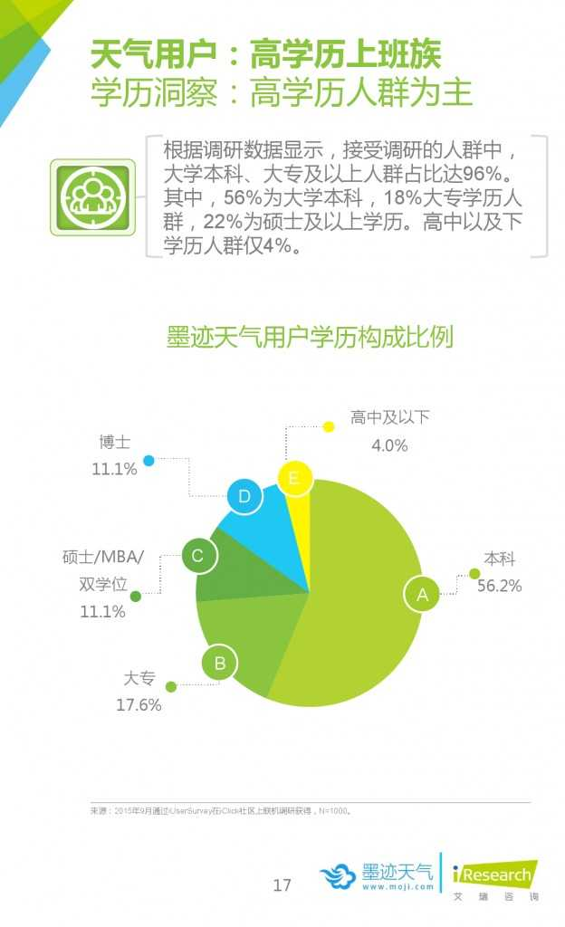 2015年中国移动互联网用户天气生活白皮书_000017