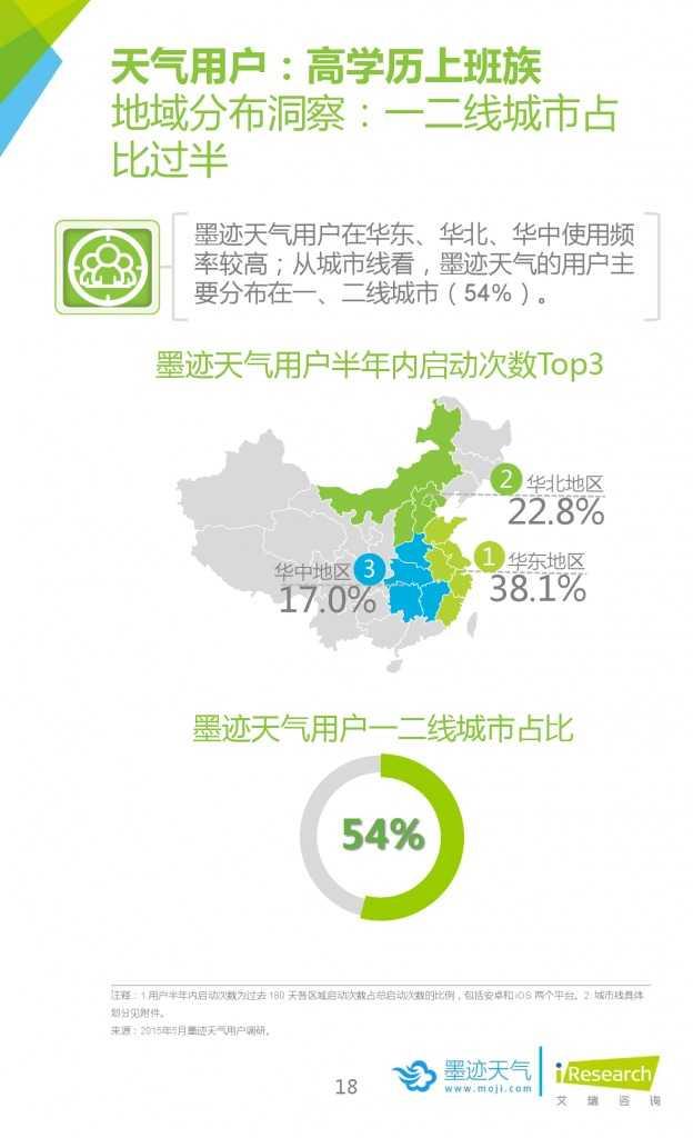 2015年中国移动互联网用户天气生活白皮书_000018