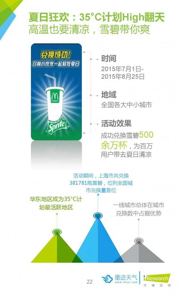 2015年中国移动互联网用户天气生活白皮书_000022
