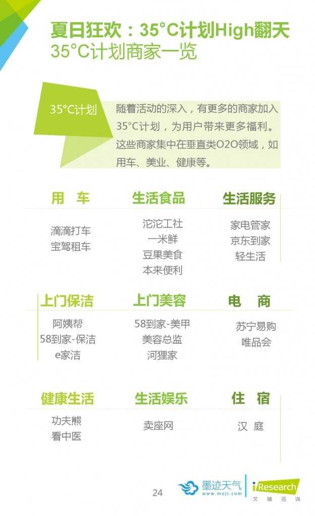 2015年中国移动互联网用户天气生活白皮书_000024