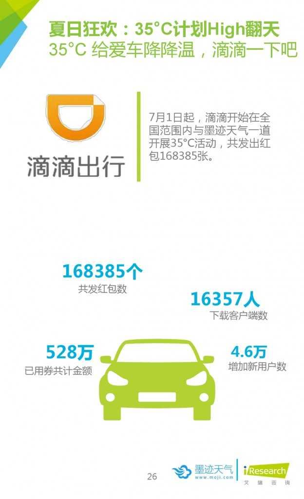 2015年中国移动互联网用户天气生活白皮书_000026
