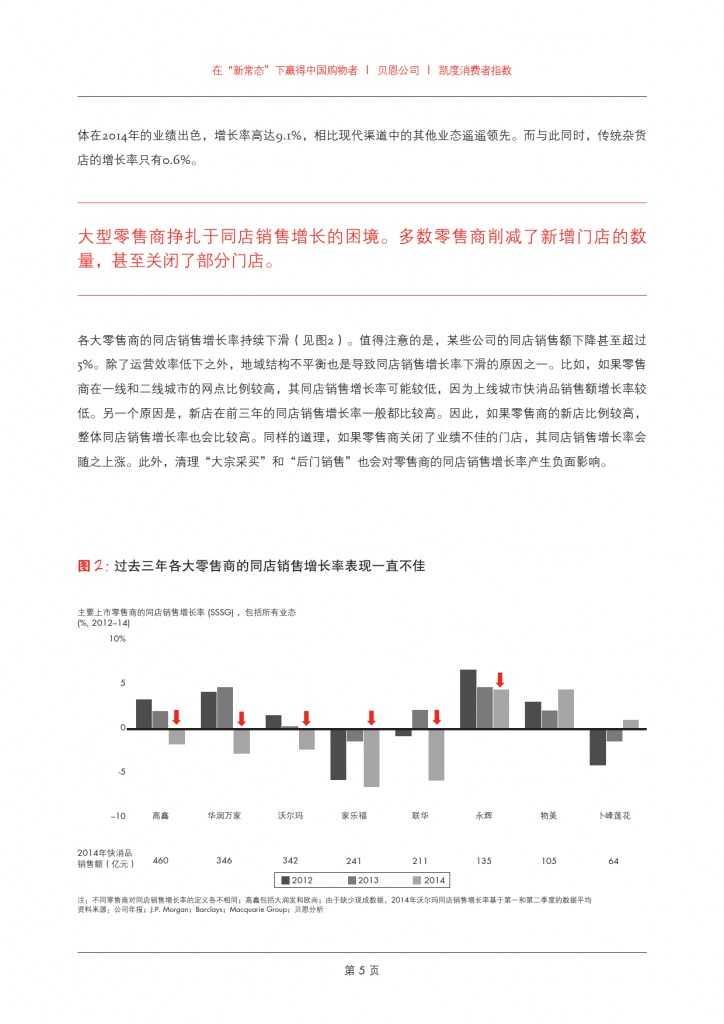 2015年中国购物者报告系列二_000007