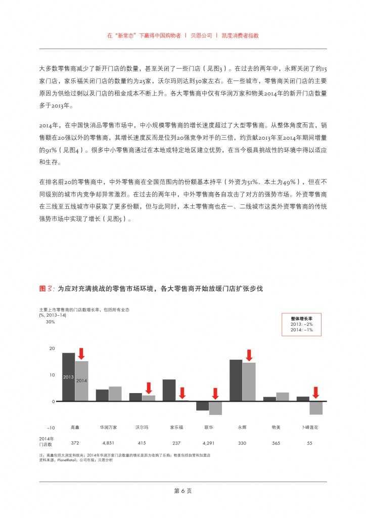 2015年中国购物者报告系列二_000008