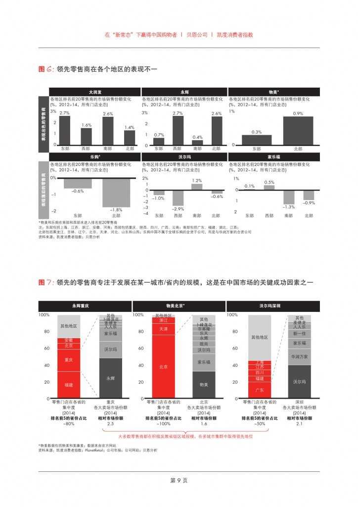 2015年中国购物者报告系列二_000011