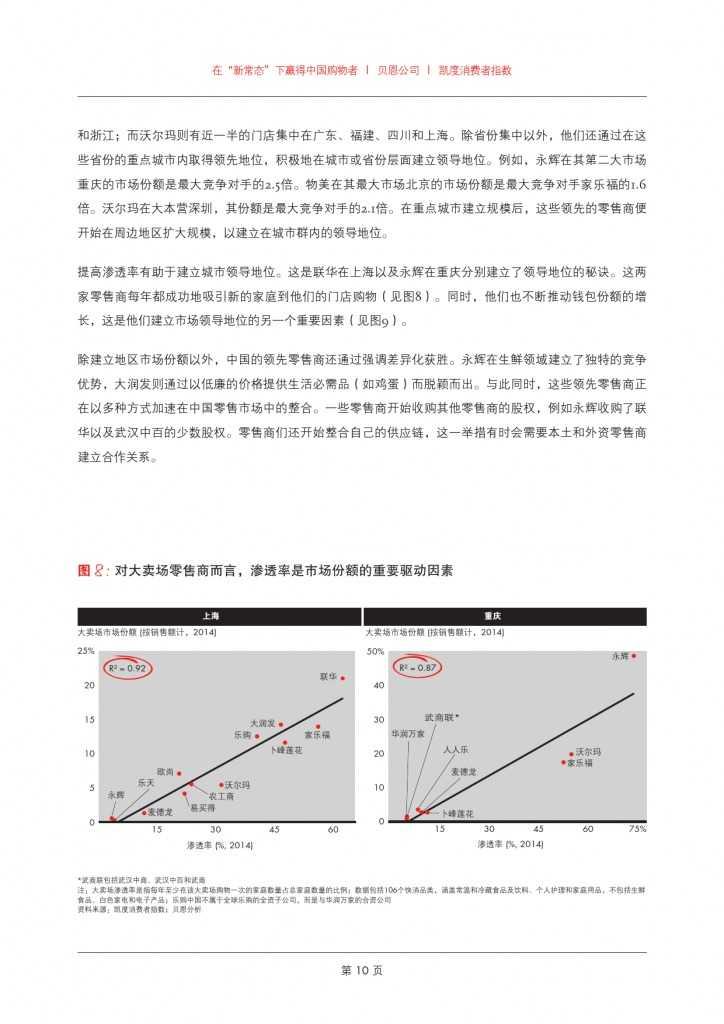2015年中国购物者报告系列二_000012
