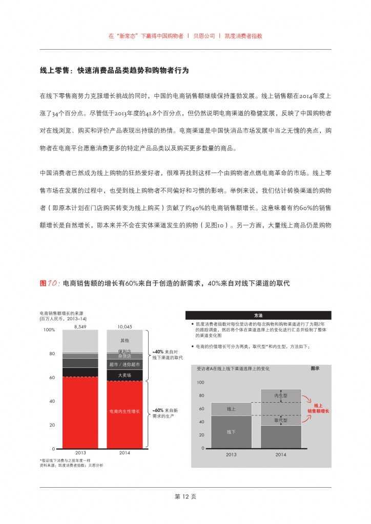 2015年中国购物者报告系列二_000014