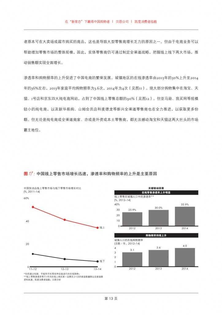 2015年中国购物者报告系列二_000015